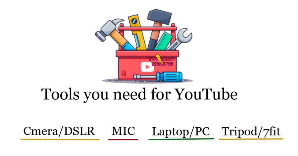 Best Ways How to Grow YouTube Channel 2020 The Daily Website 4
