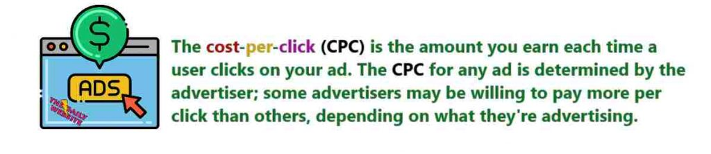 How to Increase CPC in AdSense in 2021